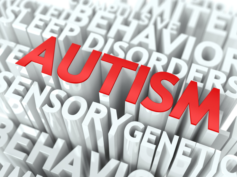 Are you worried your child has Autism or ADHD?